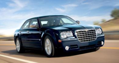 Innpress felger, boltsirkel, nav og bolter for Chrysler